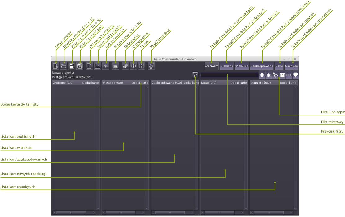 Opis funkcji głównego okna tablicy kanban dla programistów Agile Commander